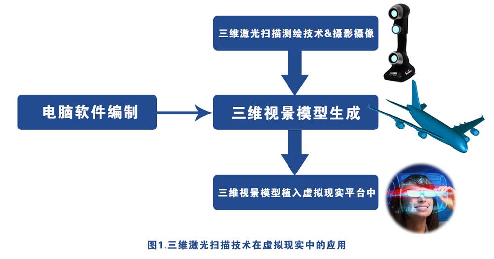 虚拟现实2应用图.jpg