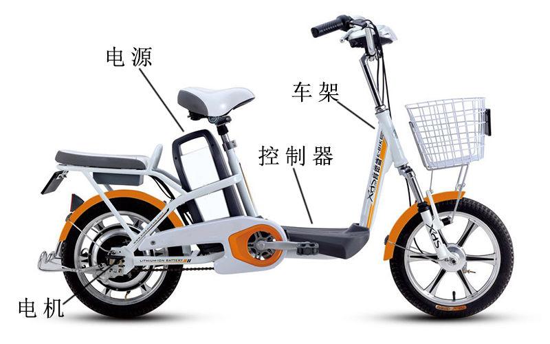 电动自行车结构.jpg