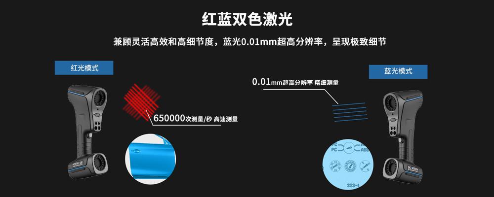 KSCAN复合式三维扫描仪双色激光.jpg